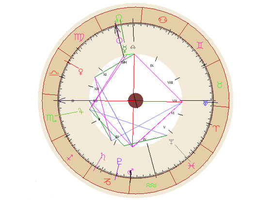 Астрологическая карта солнечного затмения 11 августа 2018